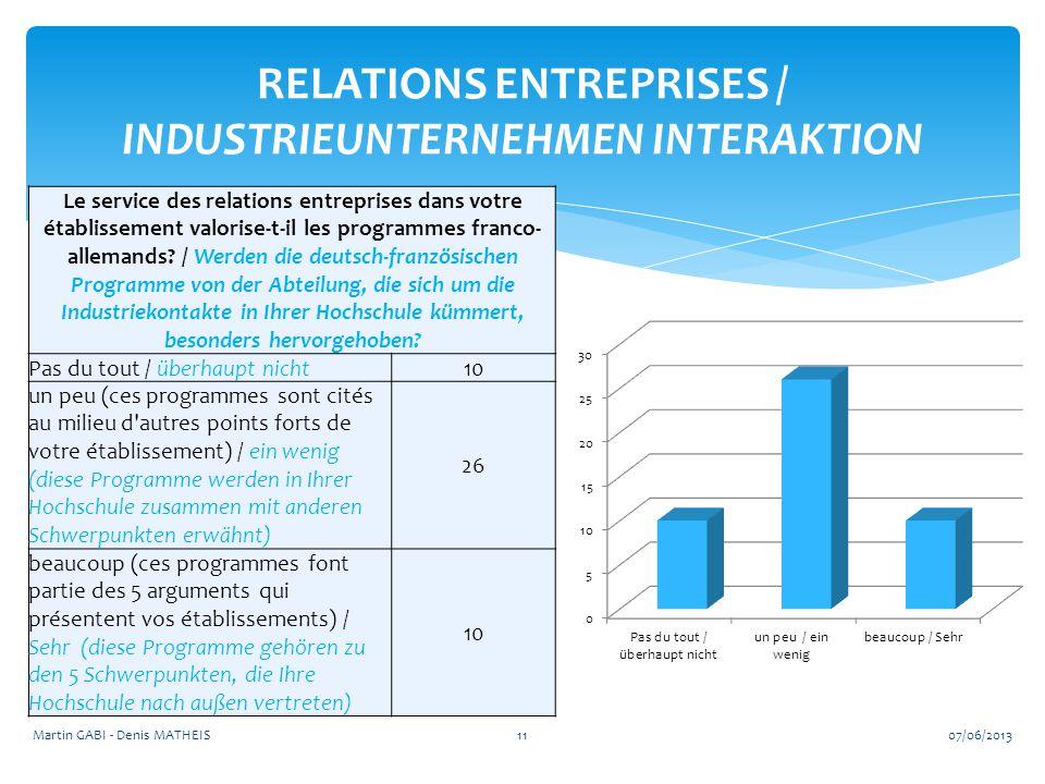 11 RELATIONS ENTREPRISES / INDUSTRIEUNTERNEHMEN INTERAKTION Le service des relations entreprises dans votre établissement valorise-t-il les programmes franco- allemands.
