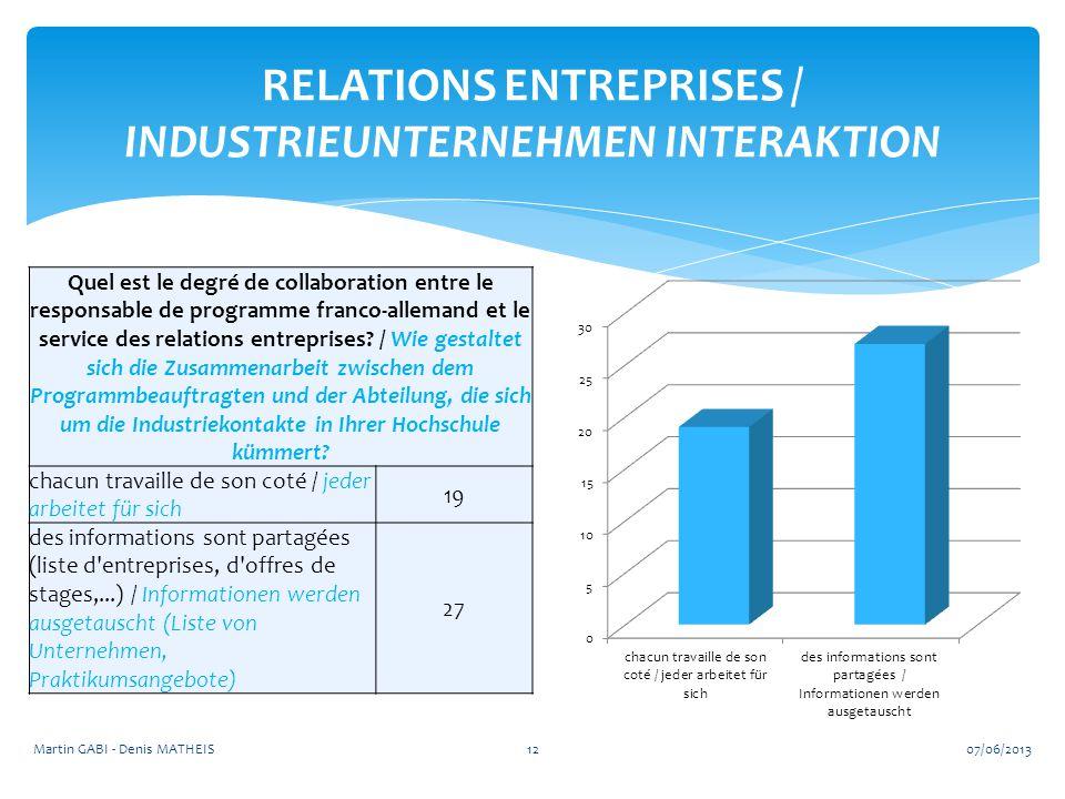 12 RELATIONS ENTREPRISES / INDUSTRIEUNTERNEHMEN INTERAKTION Quel est le degré de collaboration entre le responsable de programme franco-allemand et le service des relations entreprises.