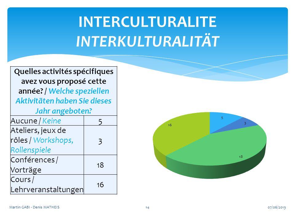 14 INTERCULTURALITE INTERKULTURALITÄT Quelles activités spécifiques avez vous proposé cette année? / Welche speziellen Aktivitäten haben Sie dieses Ja