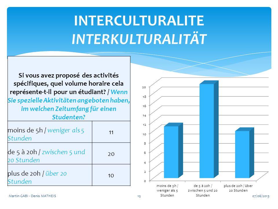 15 INTERCULTURALITE INTERKULTURALITÄT Si vous avez proposé des activités spécifiques, quel volume horaire cela représente-t-il pour un étudiant? / Wen