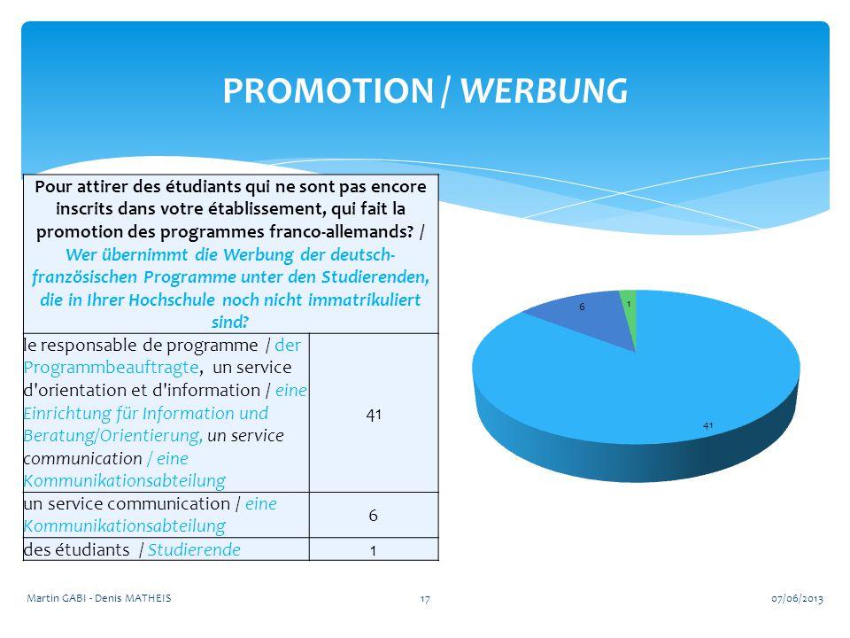 17 PROMOTION / WERBUNG Pour attirer des étudiants qui ne sont pas encore inscrits dans votre établissement, qui fait la promotion des programmes franc