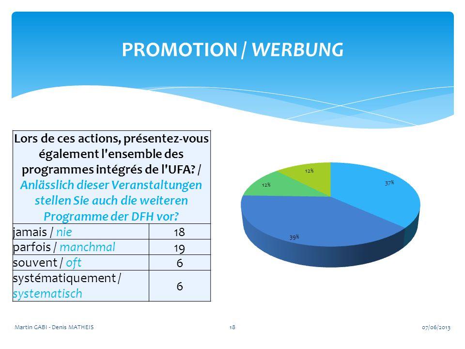 18 PROMOTION / WERBUNG Lors de ces actions, présentez-vous également l'ensemble des programmes intégrés de l'UFA? / Anlässlich dieser Veranstaltungen