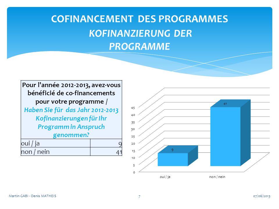 Pour l'année 2012-2013, avez-vous bénéficié de co-financements pour votre programme / Haben Sie für das Jahr 2012-2013 Kofinanzierungen für Ihr Progra