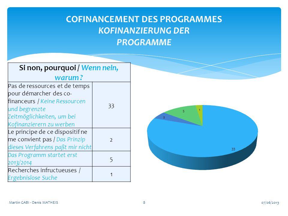 9 COFINANCEMENT DES PROGRAMMES KOFINANZIERUNG DER PROGRAMME Si oui, quel sont les co-financeurs / Wenn ja, wer sind die Kofinanzierer .