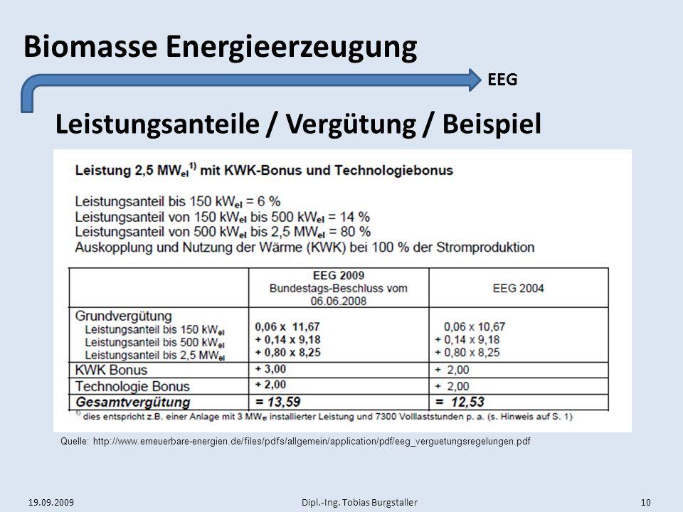 19.09.2009 Dipl.-Ing. Tobias Burgstaller 10 Biomasse Energieerzeugung Leistungsanteile / Vergütung / Beispiel EEG Quelle: http://www.erneuerbare-energ