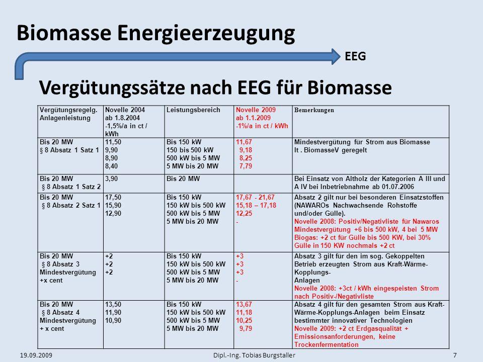 19.09.2009 Dipl.-Ing. Tobias Burgstaller 7 Biomasse Energieerzeugung Vergütungssätze nach EEG für Biomasse EEG Vergütungsregelg. Anlagenleistung Novel