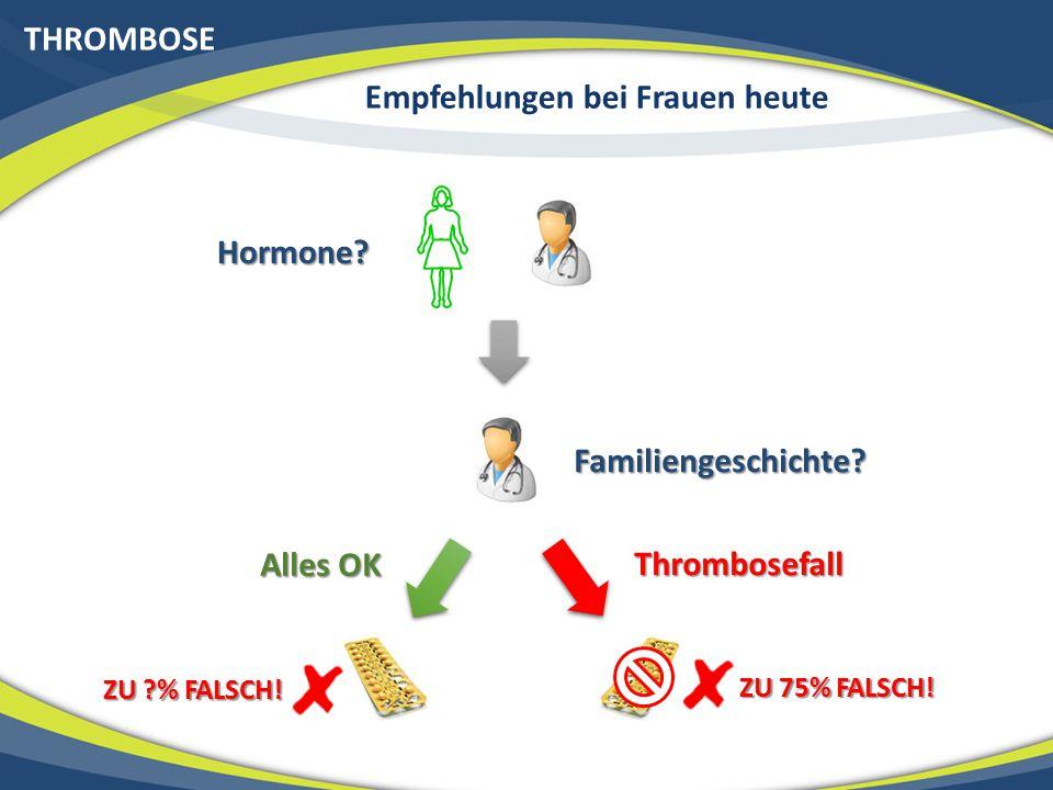 THROMBOSE Empfehlungen bei Frauen heute Hormone? Familiengeschichte? Thrombosefall Alles OK ZU 75% FALSCH! ZU ?% FALSCH!