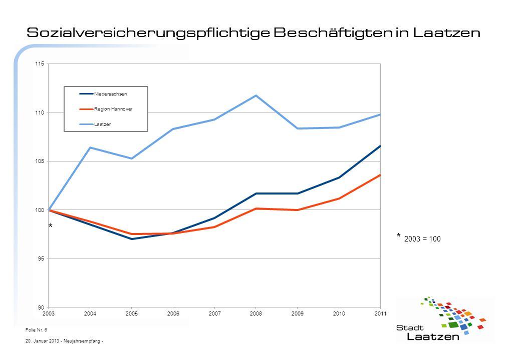 Sozialversicherungspflichtige Beschäftigten in Laatzen 20. Januar 2013 - Neujahrsempfang - Folie Nr. 6 * * 2003 = 100