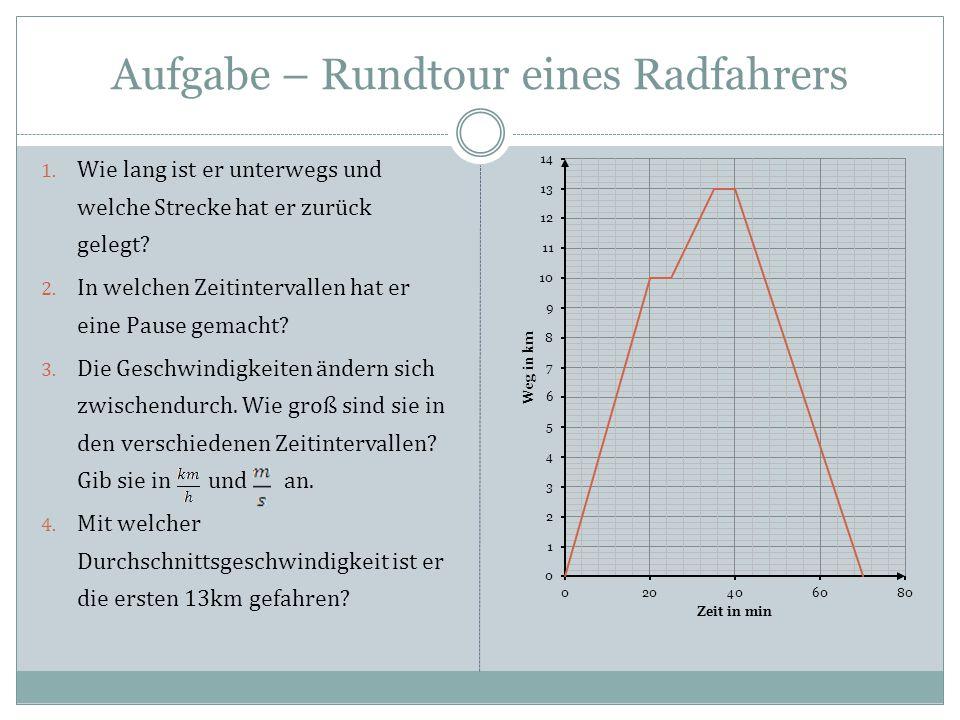 Aufgabe – Rundtour eines Radfahrers 1.