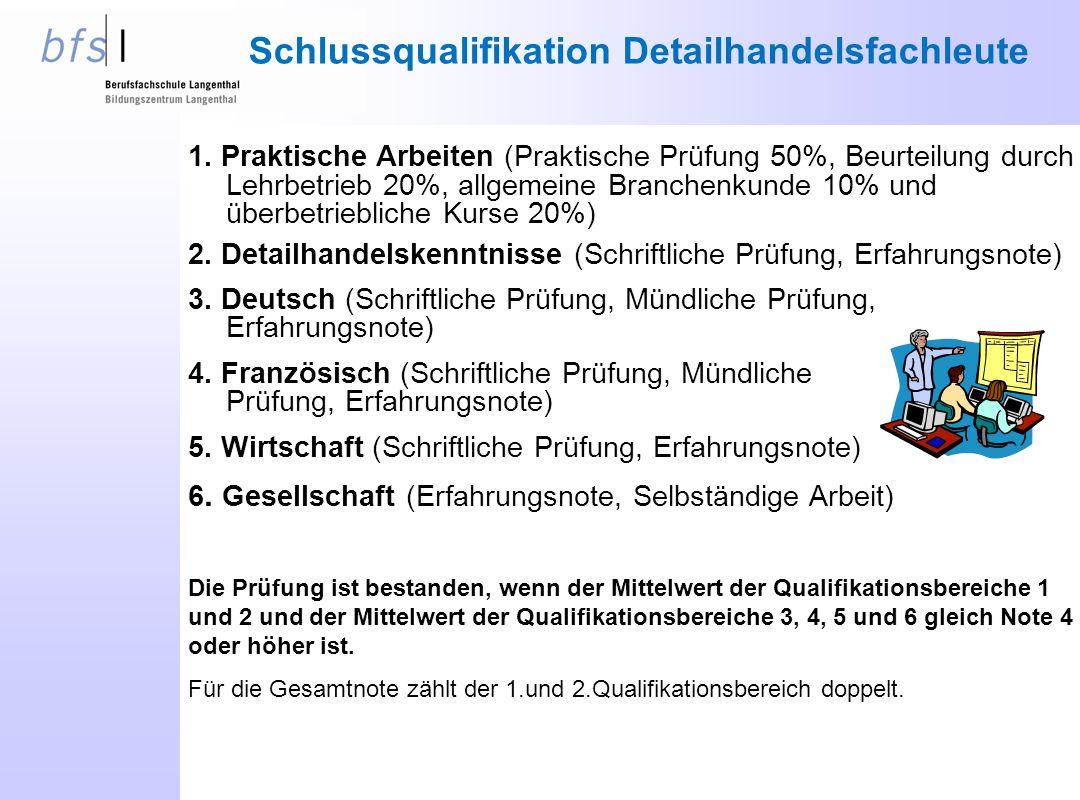 Schlussqualifikation Detailhandelsfachleute 1.
