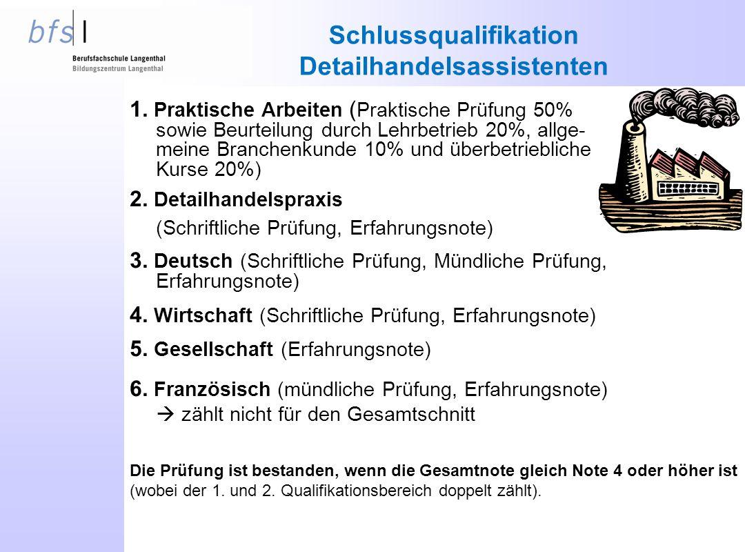 Schlussqualifikation Detailhandelsassistenten 1.