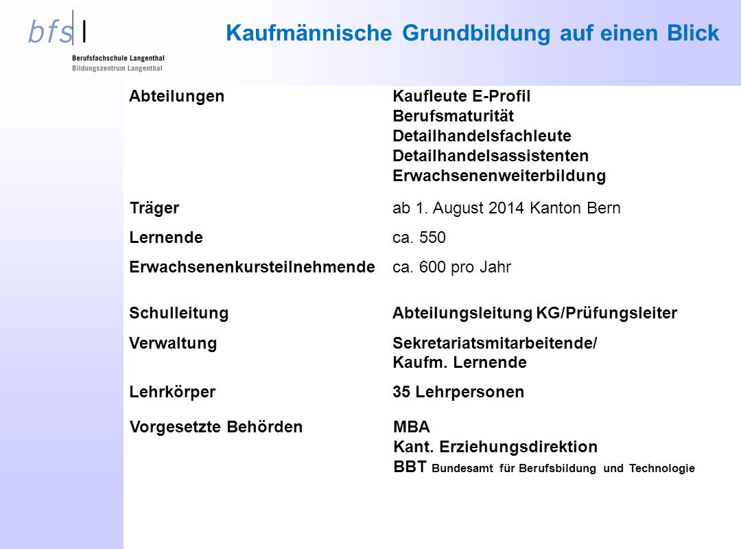Trägerab 1. August 2014 Kanton Bern Lernendeca. 550 Erwachsenenkursteilnehmendeca.
