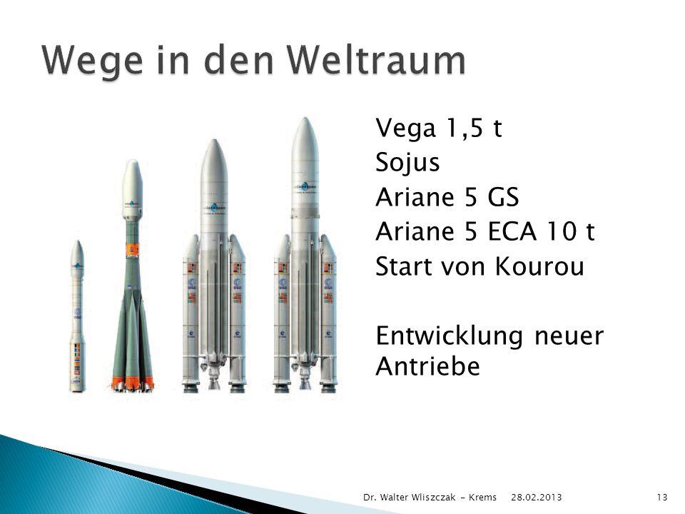 Vega 1,5 t Sojus Ariane 5 GS Ariane 5 ECA 10 t Start von Kourou Entwicklung neuer Antriebe 28.02.2013 Dr. Walter Wliszczak - Krems13