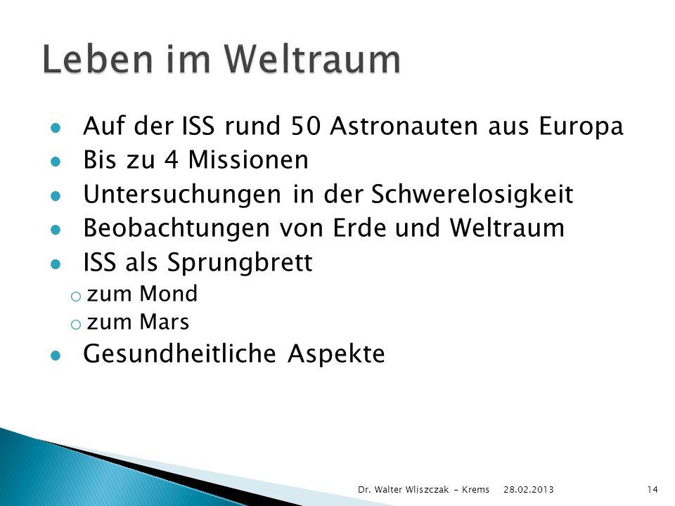 Auf der ISS rund 50 Astronauten aus Europa Bis zu 4 Missionen Untersuchungen in der Schwerelosigkeit Beobachtungen von Erde und Weltraum ISS als Sprungbrett o zum Mond o zum Mars Gesundheitliche Aspekte 28.02.2013 Dr.