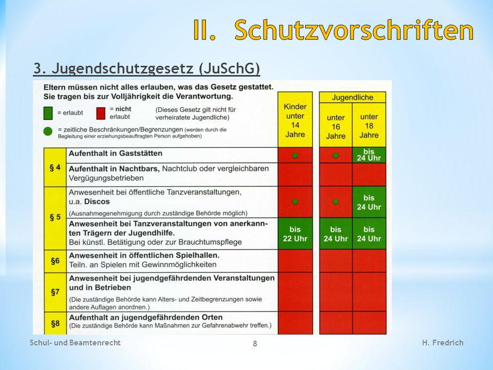 3. Jugendschutzgesetz (JuSchG) Schul- und Beamtenrecht 9 H. Fredrich