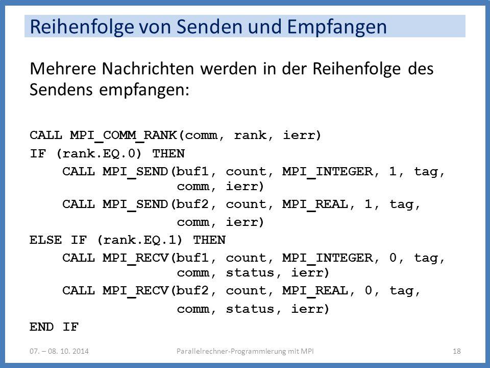 Reihenfolge von Senden und Empfangen Mehrere Nachrichten werden in der Reihenfolge des Sendens empfangen: CALL MPI_COMM_RANK(comm, rank, ierr) IF (ran
