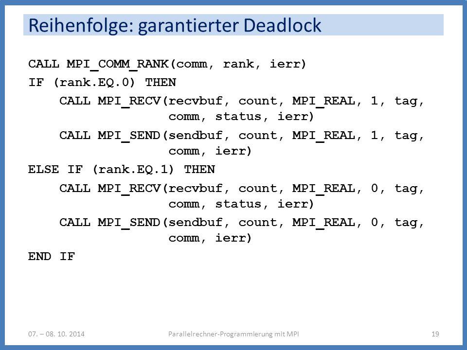 Reihenfolge: garantierter Deadlock CALL MPI_COMM_RANK(comm, rank, ierr) IF (rank.EQ.0) THEN CALL MPI_RECV(recvbuf, count, MPI_REAL, 1, tag, comm, stat