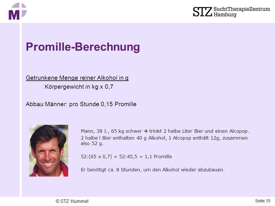 Promille-Berechnung Getrunkene Menge reiner Alkohol in g Körpergewicht in kg x 0,7 Abbau Männer: pro Stunde 0,15 Promille Mann, 38 J., 65 kg schwer 