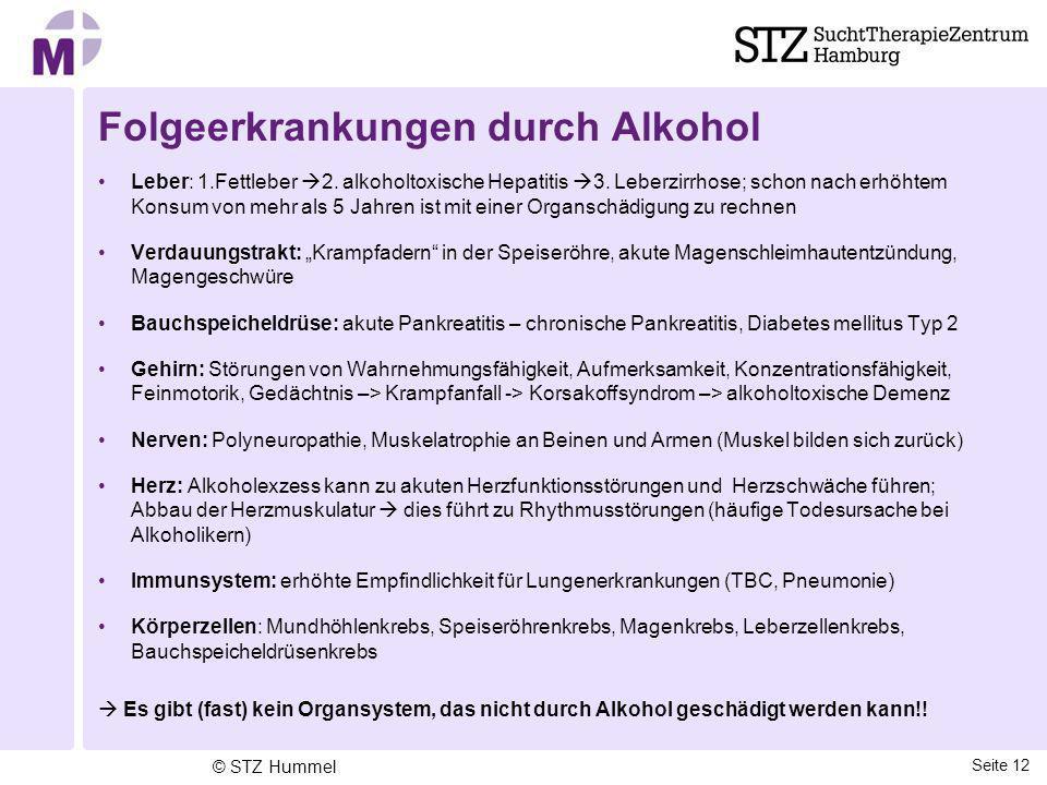 Folgeerkrankungen durch Alkohol Leber: 1.Fettleber  2. alkoholtoxische Hepatitis  3. Leberzirrhose; schon nach erhöhtem Konsum von mehr als 5 Jahren