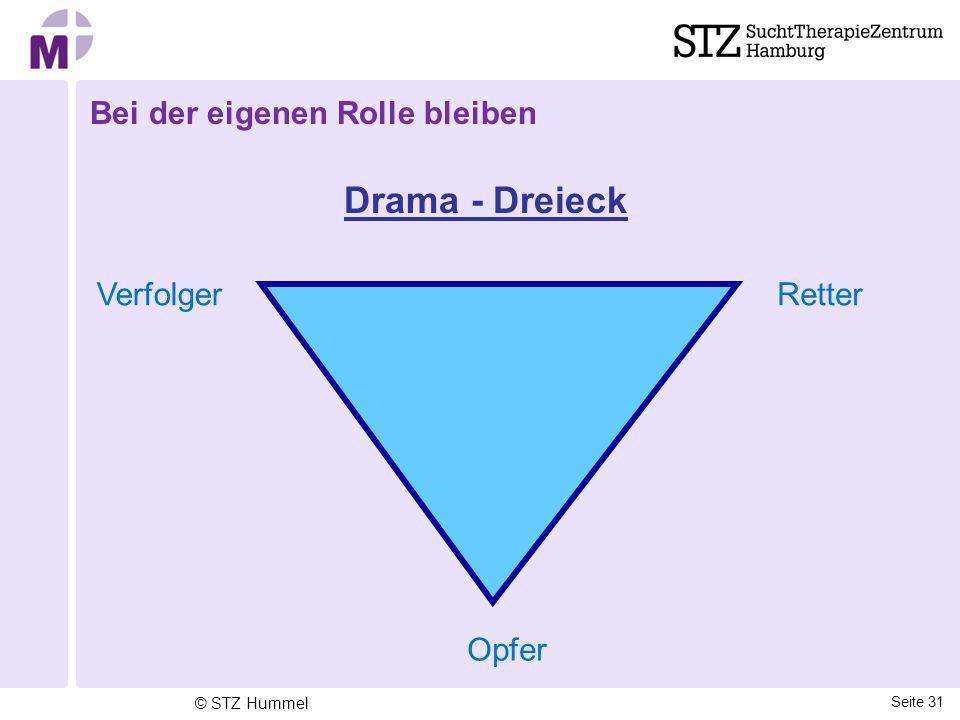 Bei der eigenen Rolle bleiben Drama - Dreieck Seite 31 © STZ Hummel VerfolgerRetter Opfer
