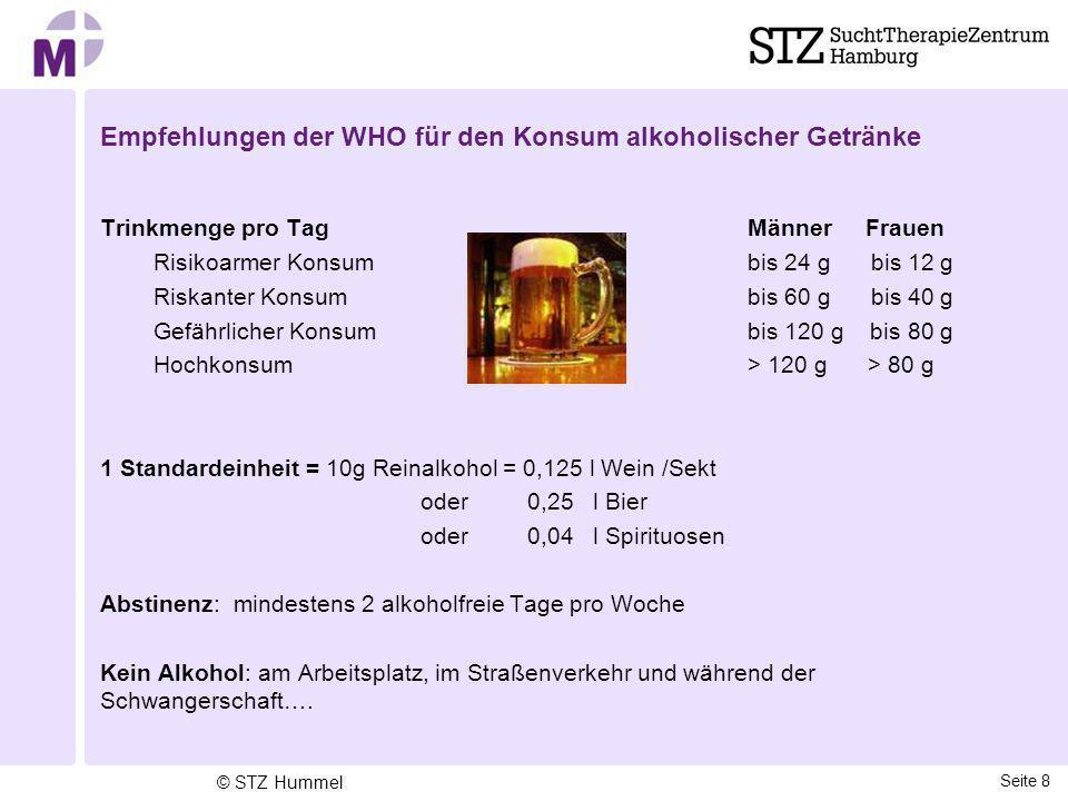 Empfehlungen der WHO für den Konsum alkoholischer Getränke Trinkmenge pro Tag Männer Frauen Risikoarmer Konsum bis 24 g bis 12 g Riskanter Konsum bis