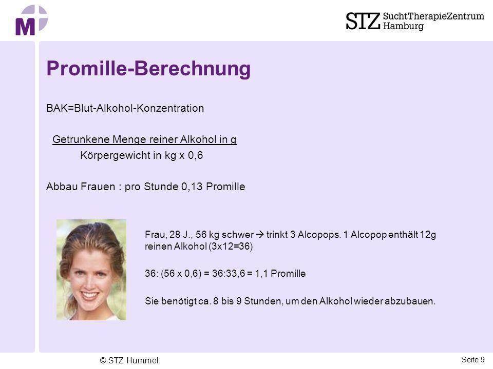 Promille-Berechnung BAK=Blut-Alkohol-Konzentration Getrunkene Menge reiner Alkohol in g Körpergewicht in kg x 0,6 Abbau Frauen : pro Stunde 0,13 Promi