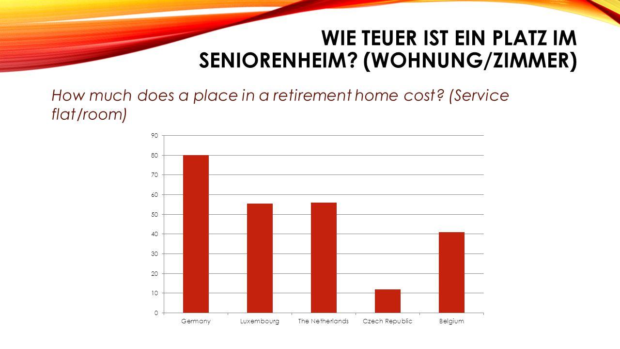 WIE TEUER IST EIN PLATZ IM SENIORENHEIM? (WOHNUNG/ZIMMER) How much does a place in a retirement home cost? (Service flat/room)