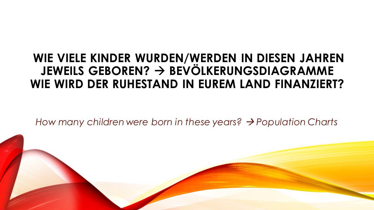 WIE HOCH WAR DIE LEBENSERWARTUNG IN EUREM LAND BEI DER GEBURT DER JAHRGÄNGE: 1950, 1980 UND 2010, 2050.