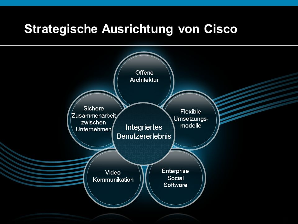 29 Cisco Collaboration Portfolio Interaktion durch TelePresence Telepresence TelePresence HD Interoperability mit Drittherstellern TelePresence Intercompany Directory