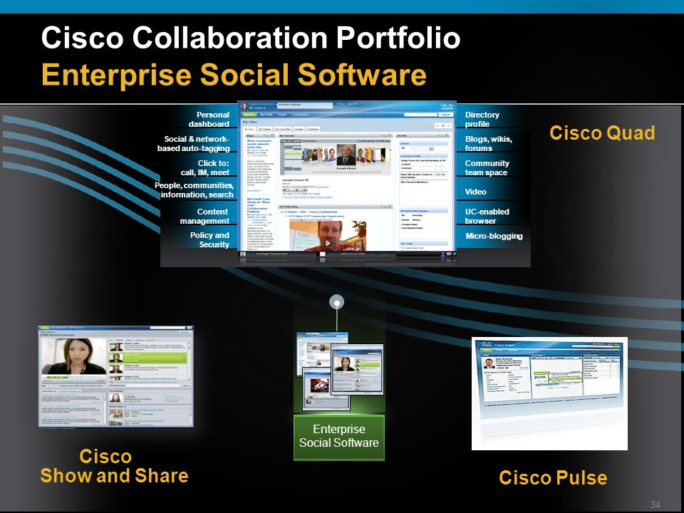 34 Cisco Collaboration Portfolio Enterprise Social Software Cisco Show and Share Cisco Pulse Enterprise Social Software Content management Social & network- based auto-tagging People, communities, information, search Click to: call, IM, meet Personal dashboard Directory profile Blogs, wikis, forums Video Community team space UC-enabled browser Policy and Security Micro-blogging Cisco Quad