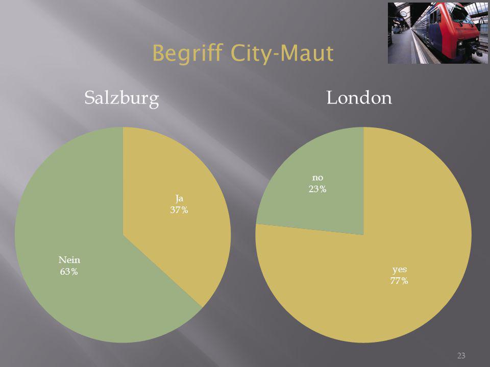 SalzburgLondon Begriff City-Maut 23