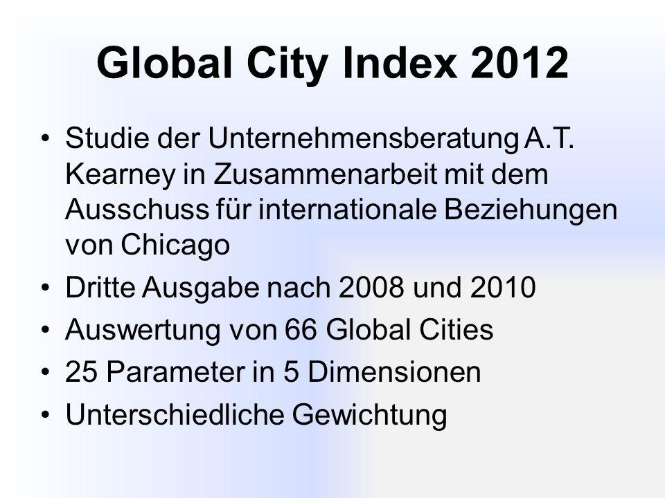 Global City Index 2012 Studie der Unternehmensberatung A.T. Kearney in Zusammenarbeit mit dem Ausschuss für internationale Beziehungen von Chicago Dri