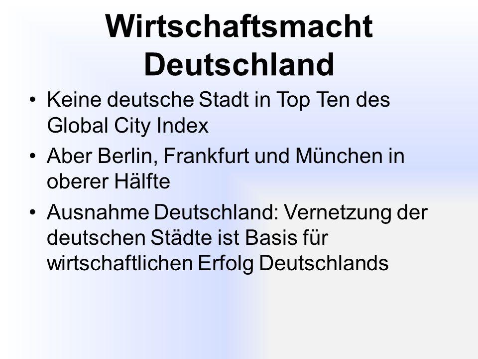 Wirtschaftsmacht Deutschland Keine deutsche Stadt in Top Ten des Global City Index Aber Berlin, Frankfurt und München in oberer Hälfte Ausnahme Deutschland: Vernetzung der deutschen Städte ist Basis für wirtschaftlichen Erfolg Deutschlands