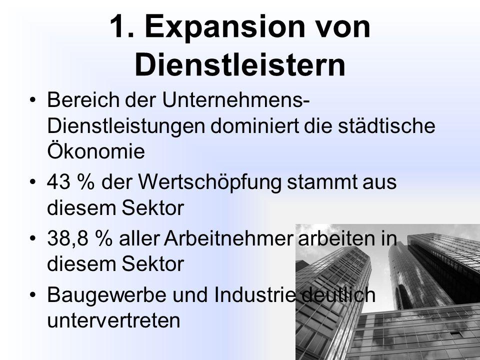 1. Expansion von Dienstleistern Bereich der Unternehmens- Dienstleistungen dominiert die städtische Ökonomie 43 % der Wertschöpfung stammt aus diesem