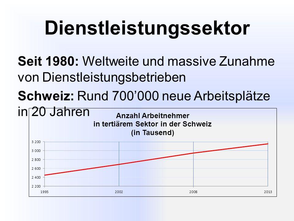 Dienstleistungssektor Seit 1980: Weltweite und massive Zunahme von Dienstleistungsbetrieben Schweiz: Rund 700'000 neue Arbeitsplätze in 20 Jahren