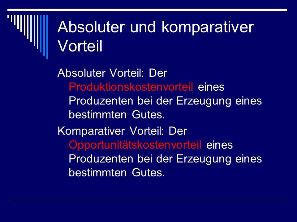Absoluter und komparativer Vorteil Absoluter Vorteil: Der Produktionskostenvorteil eines Produzenten bei der Erzeugung eines bestimmten Gutes. Kompara