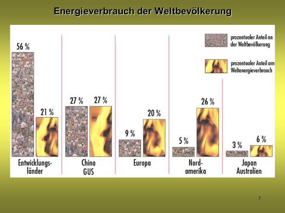 8 Energieverbrauch Schweiz 1910 – 2007 nach Energieträgern ERDÖL 55.2% 2007 ERDGAS 12% Elektrizität 24% WASSER 14% URAN 10% HOLZ 3.6% KOHLE 0.9% FERNWÄRME 1.8 ÜEE* 1.2 *ÜBRIGE ERNEUERBARE ENERGIEN = Wärmepumpen, Biogas + Biotreibstoffe, Solarenergie INDUSTRIEABFÄLLE 1.3% Arbeitsblatt 1 Was ist Energie.