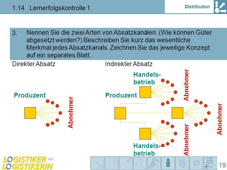 Distribution 1.14 Lernerfolgskontrolle 1 19 Nennen Sie die zwei Arten von Absatzkanälen.