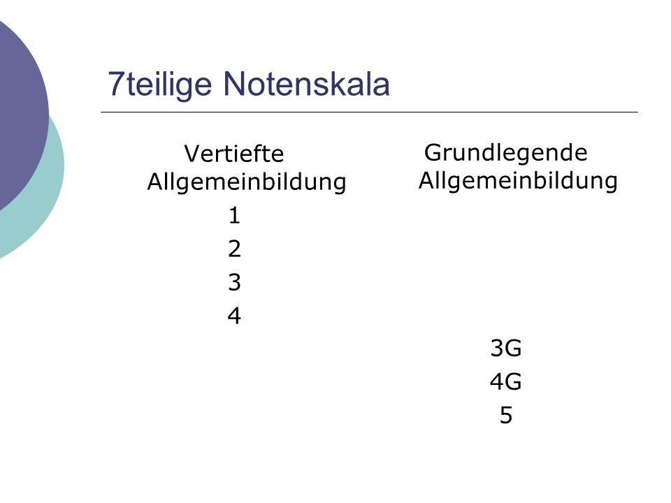 7teilige Notenskala Vertiefte Allgemeinbildung 1 2 3 4 Grundlegende Allgemeinbildung 3G 4G 5
