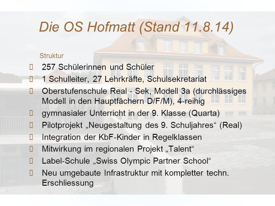 Die OS Hofmatt (Stand 11.8.14) Struktur ✓ 257 Schülerinnen und Schüler ✓ 1 Schulleiter, 27 Lehrkräfte, Schulsekretariat ✓ Oberstufenschule Real - Sek, Modell 3a (durchlässiges Modell in den Hauptfächern D/F/M), 4-reihig ✓ gymnasialer Unterricht in der 9.