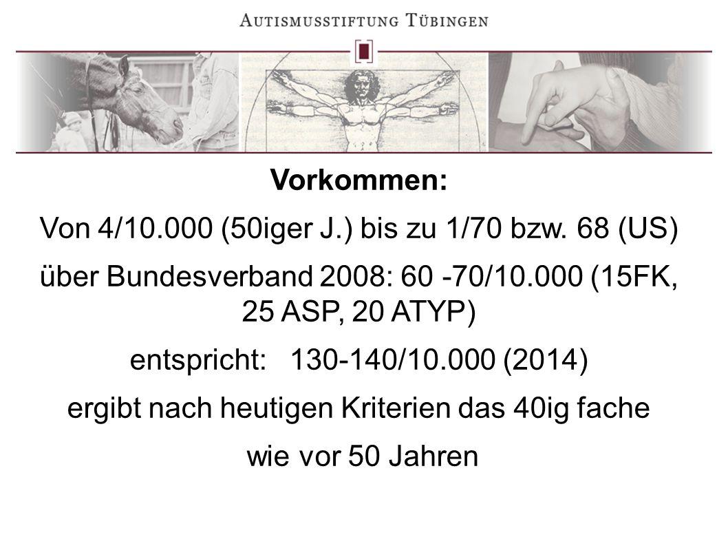 Vorkommen: Von 4/10.000 (50iger J.) bis zu 1/70 bzw. 68 (US) über Bundesverband 2008: 60 -70/10.000 (15FK, 25 ASP, 20 ATYP) entspricht: 130-140/10.000