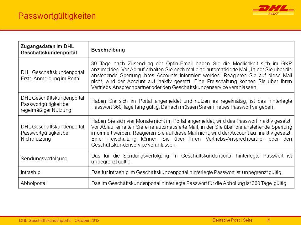Deutsche Post | Seite DHL Geschäftskundenportal | Oktober 2012 14 Passwortgültigkeiten Zugangsdaten im DHL Geschäftskundenportal Beschreibung DHL Gesc