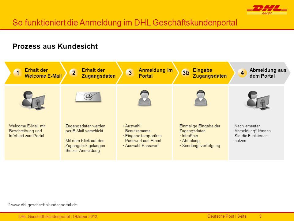 Deutsche Post | Seite DHL Geschäftskundenportal | Oktober 2012 9 Erhalt der Zugangsdaten Abmeldung aus dem Portal So funktioniert die Anmeldung im DHL
