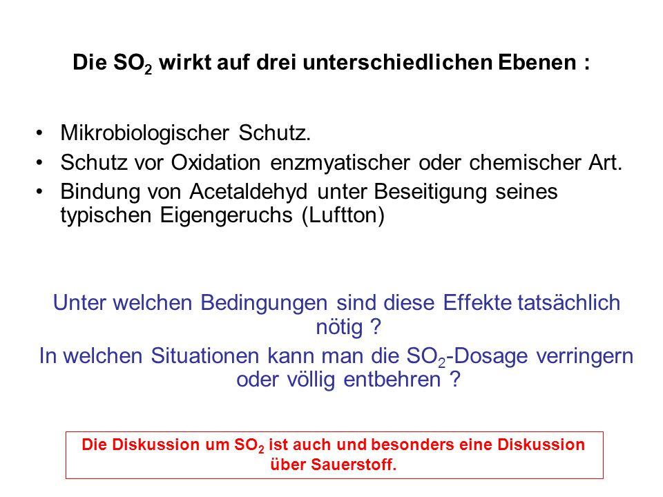 Die SO 2 wirkt auf drei unterschiedlichen Ebenen : Mikrobiologischer Schutz. Schutz vor Oxidation enzmyatischer oder chemischer Art. Bindung von Aceta