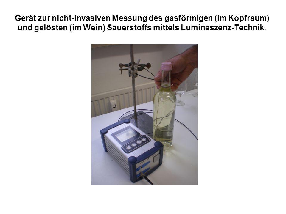 Gerät zur nicht-invasiven Messung des gasförmigen (im Kopfraum) und gelösten (im Wein) Sauerstoffs mittels Lumineszenz-Technik.