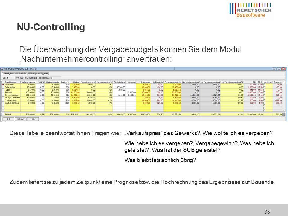 """38 NU-Controlling Die Überwachung der Vergabebudgets können Sie dem Modul """"Nachunternehmercontrolling"""" anvertrauen: """"Verkaufspreis"""" des Gewerks?, Wie"""