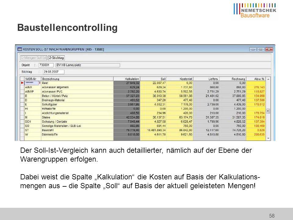 """58 Baustellencontrolling Der Soll-Ist-Vergleich kann auch detaillierter, nämlich auf der Ebene der Warengruppen erfolgen. Dabei weist die Spalte """"Kalk"""