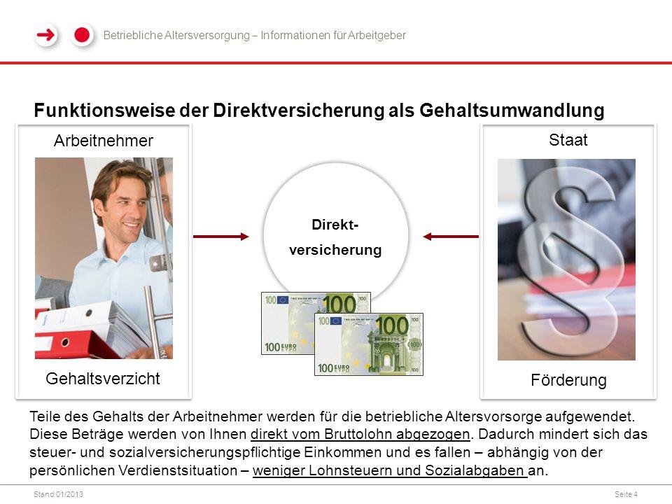 Stand 01/2013Seite 4 Funktionsweise der Direktversicherung als Gehaltsumwandlung Arbeitnehmer Gehaltsverzicht Direkt- versicherung Teile des Gehalts d