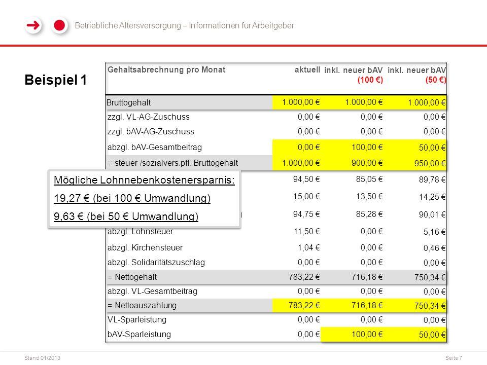 Stand 01/2013Seite 7 Beispiel 1 Betriebliche Altersversorgung ‒ Informationen für Arbeitgeber Mögliche Lohnnebenkostenersparnis: 19,27 € (bei 100 € Um