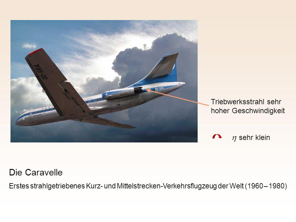 Die Caravelle Erstes strahlgetriebenes Kurz- und Mittelstrecken-Verkehrsflugzeug der Welt (1960 – 1980) Triebwerksstrahl sehr hoher Geschwindigkeit 